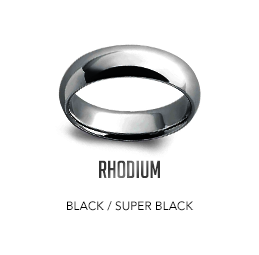 Rhodium Black